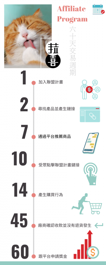 https://s3-us-west-2.amazonaws.com/secure.notion-static.com/e60c51d5-a3e6-4a7c-8cab-9882de53b542/Pastel_18th_Birthday_Timeline_Infographic_(2).png